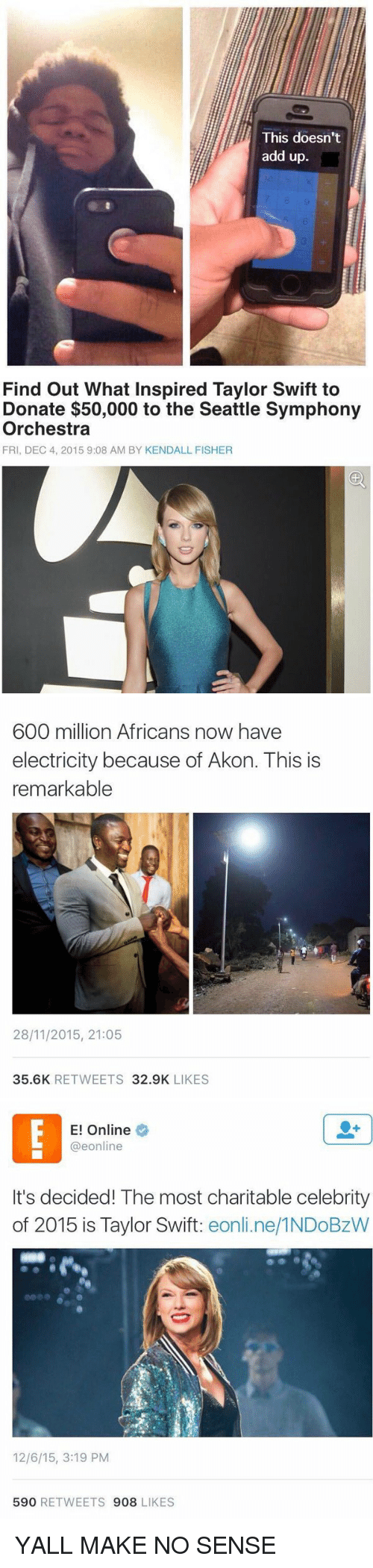 E Online: This doesn't  add up.   Find out What inspired Taylor Swift to  Donate $50,000 to the Seattle Symphony  Orchestra  FRI, DEC 4, 2015 9:08 AM BY KENDALL FISHER   600 million Africans now have  electricity because of Akon. This is  remarkable  28/11/2015, 21:05  35.6K  RETWEETS  32.9K  LIKES   E! Online  @eonline  It's decided! The most charitable celebrity  of 2015 is Taylor Swift  eonline  12/6/15, 3:19 PM  590  RETWEETS 908  LIKES YALL MAKE NO SENSE