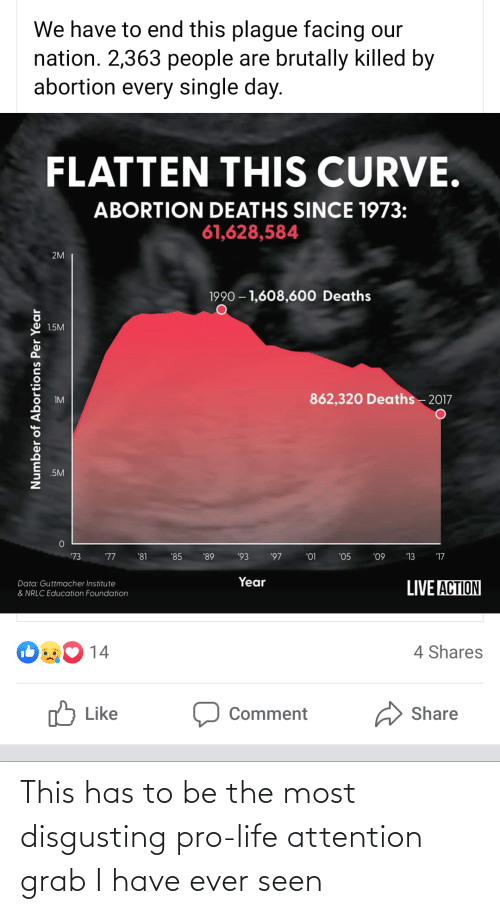 Pro Life: This has to be the most disgusting pro-life attention grab I have ever seen