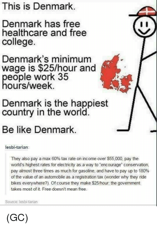"""bikes: This is Denmark  Denmark has free  healthcare and free  college.  Denmark's minimum  wage is $25/hour and  eople work 35  ours/week.  Denmark is the happiest  country in the world.  Be like Denmark.  lesbi-tarian:  They also pay a max 60% tax rate on income over $55,000, pay the  world's highest rates for electricity as a way to encourage"""" conservation,  pay almost three times as much for gasoline, and have to pay up to 180%  of the value of an automobile as a registration tax (wonder why they ride  bikes everywhere?). Of course they make $25/hour, the government  takes most of it Free doesn't mean free.  Source: lesbi-tarian (GC)"""