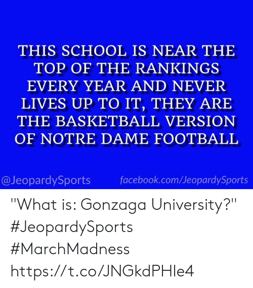 """rankings: THIS SCHOOL IS NEAR THE  TOP OF THE RANKINGS  EVERY YEAR AND NEVER  LIVES UP TO IT, THEY ARE  THE BASKETBALL VERSION  OF NOTRE DAME FOOTBALL  @JeopardySports facebook.com/JeopardySports """"What is: Gonzaga University?"""" #JeopardySports #MarchMadness https://t.co/JNGkdPHIe4"""