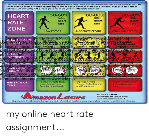 "Amazon, Anxiety, and Depression: This table shows the benefits of exercising at different heart rates. Here your maximum heart rate is considered to be 100 %  and the various zones are different percentages of that. If your maximum heart rate is 200bpm, when your heart rate is  between 120 and 160bpm this would place you in the yellow or 'Moderate Effort' zone.  50-60%  60-80%  80-90%  HEART  Surgeon Generals Report  RATE  max.  max.  max.  heart  heart  heart  rate  rate  rate  ZONE  MODERATE EFFORT  LOW EFFORT  VERY HIGH EFFORT  HealthREZONE PublfeHealth Service releas B içal Actvity andathing  ihAReport of the euCOn General,""-AcaOrdang to the repärt.regu.ar  physical activity,reducestersor@f developmgrOnding trom toronaryabeart  disease noninsulin dependent diabetes hvpertensionamd coloneanceris zone  Physieal aetivity als reduces symptoms or anxiety ane depresSiOn. confprols  Weight, and improves.the.heath oones muscla and omts,Amon the  elderMPelps to maip ain depe dent l gan preent fa g a  fracescisTs  activity is beneficial (rea, OnerthaeeMpendsclo0adorieseadayrsueh asbrişkonine  walking for30 mmutesand the beneffts merease with the amount oLsuch  activity. Other examples of moderate.physical activity include rakmg leaves for  30 mARHeS, SAWSmming laps for 20mihutes,or unning milesn  MostuRAcadults do notCfrgage Ifi regular pliysial actryity at this le  about25 percent are physicalfy inactrve. For the executiye summa  Signifieant report or to order the lull report, call the Cl  through the Fhternet at http://www.cde.gov  ng are:""moderne""eelof  reparts twfo must, maprtant H  minutes  888 58 91this  4674, or  Improves Muscle Tone,  Helps Recovery and  Benefits Heart Health.  Improves Aerobic  Improves Performance,  Builds Speed and  Power.  BENEFITS OF  Fitness, Builds Stamina  and Endurance.  ZONE  01953 498098  mazon Lesure  sales@amazon-leisure.co.uk  www.amazonleisure.co.uk  Suppliers to the fitness Industry. New and refurbished equipment sales, service, repairs, relocation and storage. my online heart rate assignment..."