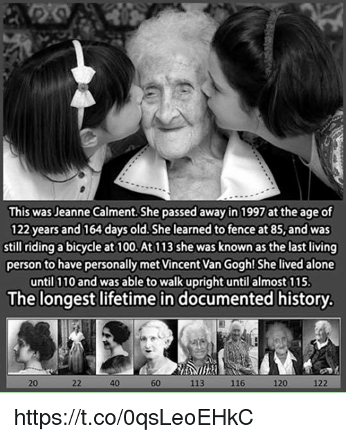 Walk Uprightly: This was Jeanne Calment She passed away in 1997 at the age of  122 years and 164 days old.She learned to fence at 85, and was  still riding a bicycle at 100.At 113 she was known as the last living  person to have personally met Vincent Van Gogh! She lived alone  until 110 and was able to walk upright until almost 115.  The longest lifetime in documented history.  120  122  40 https://t.co/0qsLeoEHkC