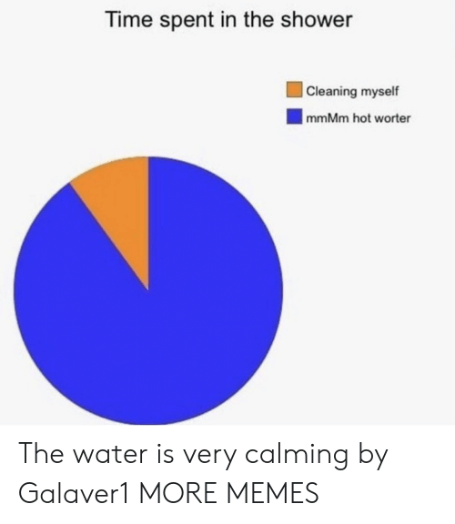Calming: Time spent in the shower  Cleaning myself  |mmMm hot worter The water is very calming by Galaver1 MORE MEMES