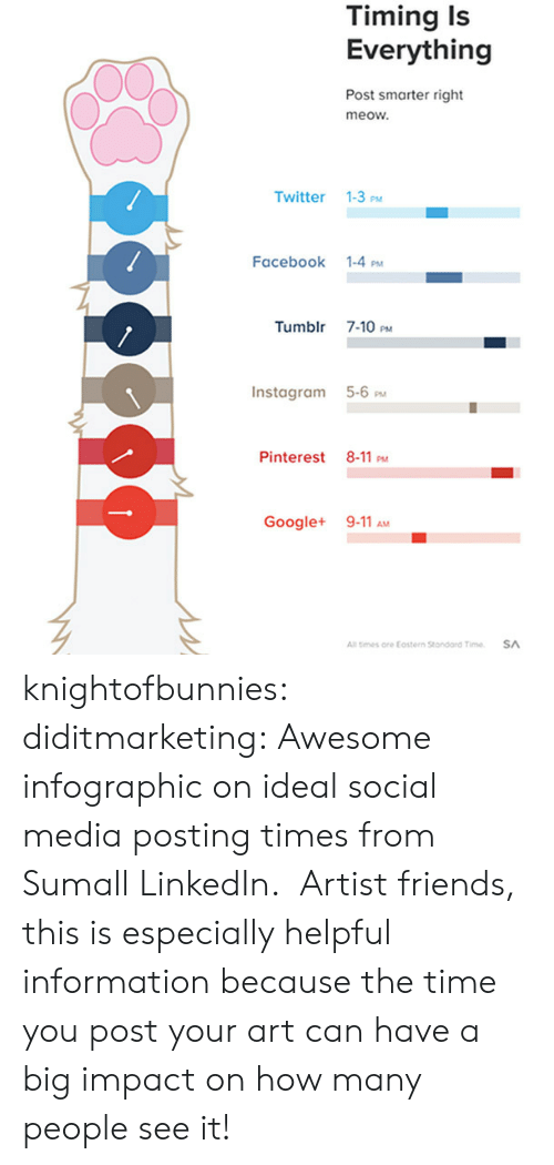 Ored: Timing Is  Everything  Post smarter right  meow.  Twitter 1-3PM  Facebook 1-4 PM  Tumblr 7-10 PM  Instagram 5-6 PM  Pinterest 8-11 pM  Google+ 9-11 a  All tmes ore Eostern Stondard Tim  SA knightofbunnies:  diditmarketing:  Awesome infographic on ideal social media posting times from Sumall  LinkedIn.  Artist friends, this is especially helpful information because the time you post your art can have a big impact on how many people see it!