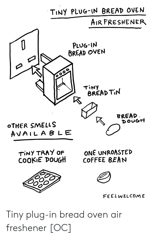 tiny: TINY PLUG-IN BREAD OVEN  AIR FRESHENER  O  PLUG-IN  BREAD OVEN  TINY  BREAD TiN  BREAD  DOUGH  OTHER SMELL  AVAILA B LE  TINY TRAY OF  COOKIE DOUGH  ONE UNROASTED  COFFEE BEAN  FEELWELCOME Tiny plug-in bread oven air freshener [OC]