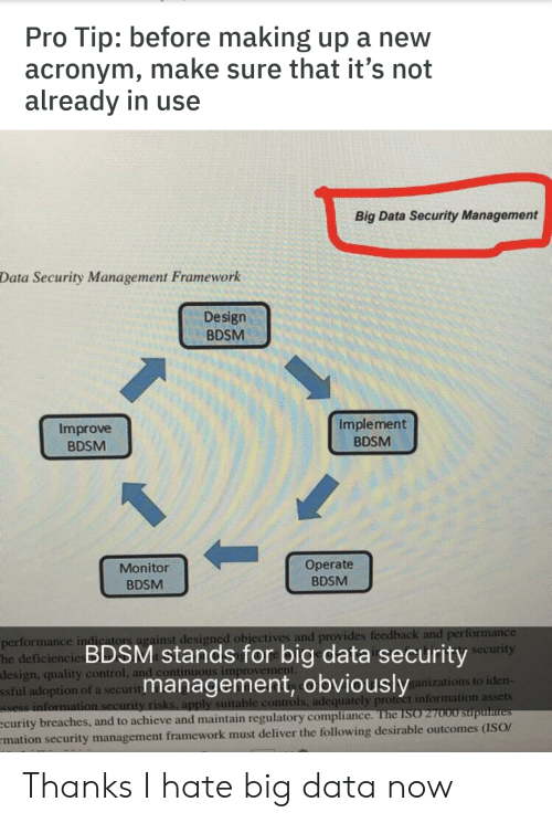 Acronym: Tip: before making up a new  acronym, make sure that it's not  already in use  Pro  Big Data Security Management  Data Security Management Framework  Design  BDSM  Implement  Improve  BDSM  BDSM  Operate  Monitor  BDSM  BDSM  performance indicators against designed objectives and provides feedback and performance  deficiencie BDSM stands for big data securityecurity  design, quality control, and continuous improvement.  ssful adoption of a security  Ssess information security risks, apply suitable controls, adequately protect information assets  ecurity breaches, and to achieve and maintain regulatory compliance. The ISO 27000 stupulates  mation security management framework must deliver the following desirable outcomes (ISO/  management, obviously  ganizations to iden- Thanks I hate big data now