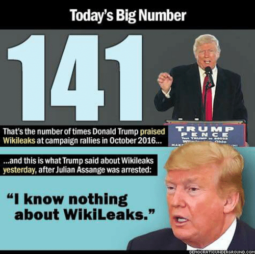 """Donald Trump, Trump, and Com: Today's Big Number  That's the number of times Donald Trump praised P  Wikileaks at campaign rallies in October2016... HA  TRUMP  ...and this is what Trump said about Wikileaks  yesterday, after Julian Assange was arrested:  """"I know nothing  about WikiLeaks.""""  DEMOCRATIOUNDERGROUND.COM"""