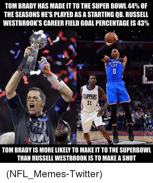 Memes Twitter: TOM BRADY HAS MADE IT TO THE SUPER BOWL 44% OF  THE SEASONS HE'S PLAYED AS A STARTING QB. RUSSELL  WESTBROOK'S CAREER FIELD GOAL PERCENTAGE IS 43%  CITY  UPPERS  TOM BRADY IS MORE LIKELY TO MAKE IT TO THE SUPERBOWL  THAN RUSSELL WESTBROOK IS TO MAKE A SHOT (NFL_Memes-Twitter)