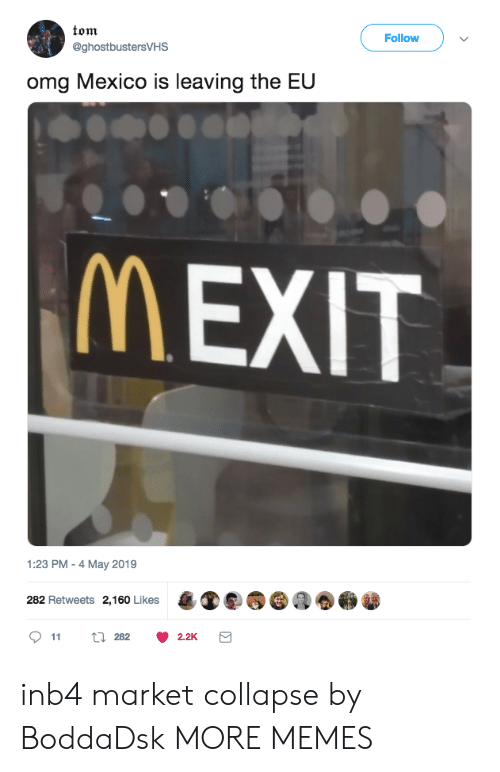 Dank, Memes, and Omg: tom  @ghostbustersVHS  Follow  omg Mexico is leaving the EU  MEXIT  1:23 PM -4 May 2019  4 ®S.@@O@●ホ  282 Retweets 2,160 Likes inb4 market collapse by BoddaDsk MORE MEMES