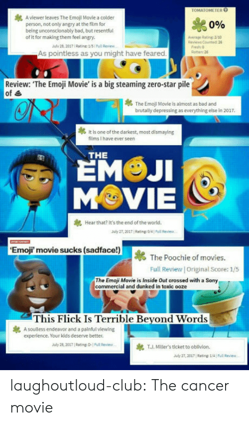 Emoji Movie: TOMATOMETER  A viewer leaves The Emoji Movie a colder  person, not only angry at the film for  being unconscionably bad, but resentful  of it for making them feel angry.  PR  0%  Average Rating 2/10  viws Counted 26  July 28. 2017I Ratine1/5 Pull Revi  As pointless as you might have feared  Rotten: 26  Review: The Emoji Movie' is a big steaming zero-star pile  of &  The Emoji Movie is almost as bad and  brutally depressing as everything else In 2017  tis one of the darkest, most dismayýing  films I have ever seern  THE  EM JI  M VIE  Hear that? it's the end ofthe world.  July 27.2017   Rating: 04   Pull Review. .  Emoji movie sucks (sadface!)  The Poochie of movies.  Full Review Original Score: 1/5  The Emoji Movie is Inside Out crossed with a Sony  commercial and dunked in toxic ooze  This Flick Is Terrible Bevond Words  A souless endeavor and a painful viewing  experience. Your kids deserve better  T.J. Mile's ticket to oblivion.  July 28, 201T Rating: D-1 Full Review  Juby 27, 2017 Rating: 1141 Full Review laughoutloud-club:  The cancer movie