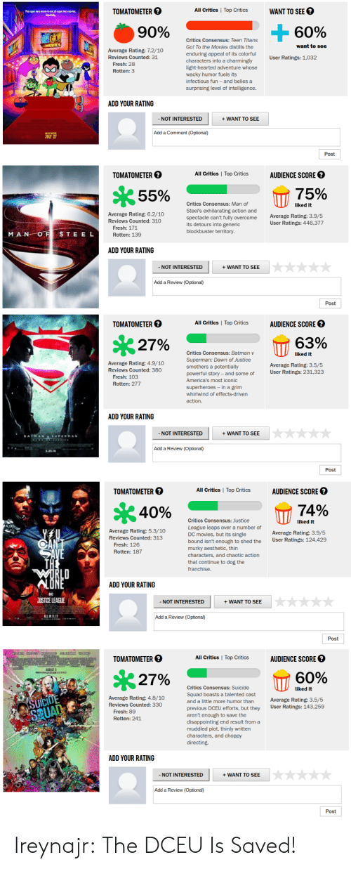 Batman, Blockbuster, and Broomstick: TOMATOMETER  All Critics | Top Critic:s  WANT TO SEE O  っ  1 6  0%  Critics Consensus: Teen Titans  Go! To the Movies distills the  enduring appeal of its colorful  characters into a charmingly  light-hearted adventure whose  wacky humor fuels its  infectious fun - and belies a  surprising level of intelligence.  want to see  Average Rating: 7.2/10  Reviews Counted: 31  User Ratings: 1,032  Fresh: 28  Rotten: 3  ADD YOUR RATING  +WANT TO SEE  Add a Comment (Optional)  Post   TOMATOMETERO  All Critics Top Critics  AUDIENCE SCORE ?  75%  0  Critics Consensus: Man of  Steel's exhilarating action and  spectacle can't fully overcome  its detours into generic  blockbuster territory  liked it  Average Rating: 6.2/10  Reviews Counted: 310  Average Rating:3.9/5  User Ratings: 446,377  Fresh: 171  Rotten: 139  MAN--O-Fİ  STE  E  L  ADD YOUR RATING  NOT INTERESTED  +WANT TO SEE  Add a Review (Optional)  Post   TOMATOMETER  All Critics  Top Critics  AUDIENCE SCORE  0  63%  0  Critics Consensus: Batman v  Superman: Dawn of Justice  smothers a potentially  powerful story - and some of  America's most iconic  superheroes - in a grim  whirlwind of effects-driven  action.  liked it  Average Rating: 4.9/10  Reviews Counted: 380  Average Rating: 3.5/5  User Ratings: 231,323  Fresh: 103  Rotten: 277  ADD YOUR RATING  NOT INTERESTED  +WANT TO SEE  BATMAN SUPERMAN  Add a Review (Optional)  3.25.16  Post   TOMATOMETER  All Critics  Top Critics  AUDIENCE SCORE  74%  0  Critics Consensus: Justice  League leaps over a number of  DC movies, but its single  bound isn't enough to shed the  murky aesthetic, thin  characters, and chaotic action  that continue to dog the  franchise  liked it  Average Rating: 5.3/10  Reviews Counted: 313  Average Rating: 3.9/5  User Ratings: 124,429  Fresh: 126  Rotten: 187  OLD  ADD YOUR RATING  DC  JUSTICE LEAGUE  NOT INTERESTED  +WANT TO SEE  ALL IN 1117  Add a Review (Optional)  Post   TOMATOMETER  All Critics  Top Critics  