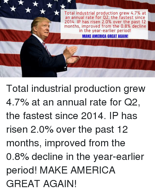 annuale: Total industrial production grew 4.7% at  an annual rate for Q2, the fastest since  2014, IP has risen 2.0% over the past 12  months, improved from the 0.8% decline  in the year-earlier period!  MAKE AMERICA GREAT AGAIN Total industrial production grew 4.7% at an annual rate for Q2, the fastest since 2014. IP has risen 2.0% over the past 12 months, improved from the 0.8% decline in the year-earlier period! MAKE AMERICA GREAT AGAIN!