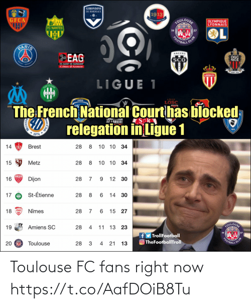 right now: Toulouse FC fans right now https://t.co/AafDOiB8Tu