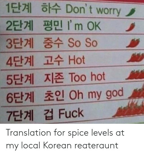 Korean: Translation for spice levels at my local Korean reateraunt