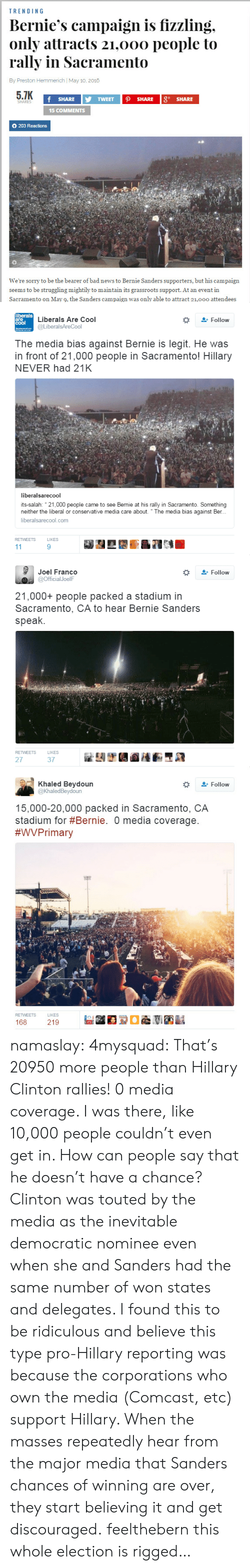 "Bad, Bernie Sanders, and Hillary Clinton: TRENDING  Bernie's campaign is fizzling.  only attracts 21.00o people to  rally in Sacramento  By Preston Hemmerich May 10, 2015  5.7K  f SHARE y TWEET SHARE SHARE  15 COMMENTS  0 203 Reactions  We're sorry to be the bearer of bad news to Bernie Sanders supporters, but his campaign  seems to be struggling mightily to maintain its grassroots support. At an event in  Sacramento on May 9, the Sanders campaign was only able to attract 21,0o0o attendees   liberals  are  coal  Liberals Are Cool  @LiberalsAreCool  Follow  The media bias against Bernie is legit. He was  in front of 21,000 people in Sacramento! Hillary  NEVER had 21K  iberalsarecool  its-salah: 21,000 people came to see Bernie at his rally in Sacramento. Something  neither the liberal or conservative media care about. ""The media bias against Ber.  liberalsarecool.com  RETWEETS  LIKES  9   Joel Franco  @Official JoelF  Follow  21,000+ people packed a stadium in  Sacramento, CA to hear Bernie Sanders  speak.  RETWEETS  LIKES  27  37   Khaled Beydoun  @KhaledBeydoun  Follow  15,000-20,000 packed in Sacramento, CA  stadium for #Bernie. media coverage  #WV Primary  RETWEETS  LIKES namaslay:  4mysquad:      That's 20950 more people than Hillary Clinton rallies!      0 media coverage.      I was there, like 10,000 people couldn't even get in. How can people say that he doesn't have a chance?     Clinton was touted by the media as the inevitable democratic nominee even when she and Sanders had the same number of won states and delegates. I found this to be ridiculous and believe this type pro-Hillary reporting was because the corporations who own the media (Comcast, etc) support Hillary. When the masses repeatedly hear from the major media that Sanders chances of winning are over, they start believing it and get discouraged.   feelthebern  this whole election is rigged…"