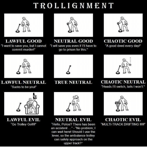 """Trolley: TROLLIGNMENT  LAWFUL GOOD  NEUTRAL GOOD  CHAOTIC GOOD  """"I want to save you, but I cannot """"I will save you even if I'Il have to """"A good deed every dayl""""  even i rI have to""""A good deed every dayr  commit murderl""""  go to prison for this.""""  LAWFUL NEUTRAL  """"Sucks to be youl""""  CHAOTIC NEUTRAL  """"Heads l'll switch, tails I won't  TRUE NEUTRAL  1n  LAWFUL EVIL  """"Go Trolley Goll!  NEUTRAL EVIL  CHAOTIC EVIL  """"Hello, Police? There has been MULTI-TRACK DRIFTING III  an accident..""""- """"No problem; I  can wait herel Should I use the  lever, so the ambulance trolley  can safely approach on the  upper track?"""""""