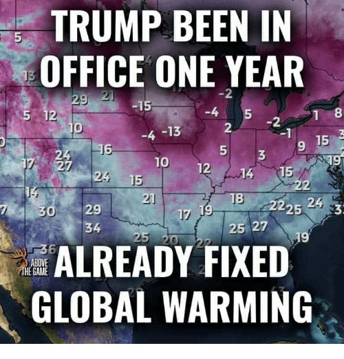 Global Warming, The Game, and Game: TRUMP BEEN IN  OFFICE ONE YEAR  2  -15  -4  8  2  2  -4 -13  ーは  5  15  9  2  21  3  24 15  14  2  21  」3  29  34  222 24  25 27  ALREADY FIXED  GLOBAL WARMING  ABOVE  THE GAME
