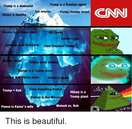 Memes, Taxes, and Chess: Trump is a Russian agent  Trump is a democrat  Tax returns Trump/Ivanka incest  Hillary is healthy  Bernie is a Hillary plant  4D Chess  Kaine is gay  Joh son is a Democrat  God-Emperor Trump  Meine magic  Hillary body doubl  ernie is a Trump plant  uohnson is a rump plant  Hillary is dead  Time-travelling Trump  Trump Kek  Hillary is a  Trump plant  Baron is the Messi  Moloch vs. Kek  Pence is Kaine's wife This is beautiful.