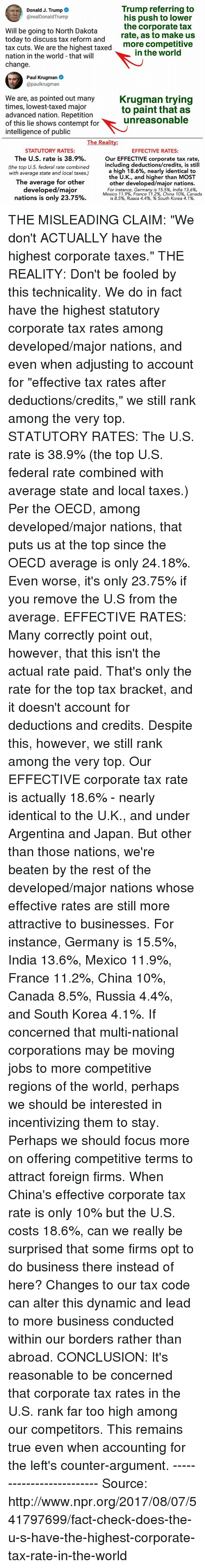 """Contemption: Trump referring to  his push to lower  the corporate tax  rate, as to make us  Donald J. Trump  @realDonaldTrump  Will be going to North Dakota  today to discuss tax reform and  tax cuts. We are the highest taxe  nation in the world that will  change.  d more competitive  in the world  Paul Krugman  @paulkrugman  We are, as pointed out many  times, lowest-taxed major  advanced nation. Repetition  of this lie shows contempt for  intelligence of public  Krugman trying  to paint that as  unreasonable  The Reality:  STATUTORY RATES:  The U.S. rate is 38.9%.  (the top U.S. federal rate combined  with average state and local taxes.)  The average for other  developed/major  nations is only 23.75%  EFFECTIVE RATES:  Our EFFECTIVE corporate tax rate,  including deductions/credits, is still  a high 18.6%, nearly identical to  the U.K., and higher than MOST  other developed/major nations.  For instance, Germany is 15.5%, India 13.6%  Mexico 11.9%, France 11.2%, China 10%, Canada  is 8.5%, Russia 4.4%, % South Korea 4.1% THE MISLEADING CLAIM: """"We don't ACTUALLY have the highest corporate taxes.""""  THE REALITY: Don't be fooled by this technicality. We do in fact have the highest statutory corporate tax rates among developed/major nations, and even when adjusting to account for """"effective tax rates after deductions/credits,"""" we still rank among the very top.   STATUTORY RATES: The U.S. rate is 38.9% (the top U.S. federal rate combined with average state and local taxes.) Per the OECD, among developed/major nations, that puts us at the top since the OECD average is only 24.18%. Even worse, it's only 23.75% if you remove the U.S from the average.   EFFECTIVE RATES: Many correctly point out, however, that this isn't the actual rate paid. That's only the rate for the top tax bracket, and it doesn't account for deductions and credits. Despite this, however, we still rank among the very top. Our EFFECTIVE corporate tax rate is actually 18.6% - nearly identical to the U.K., """
