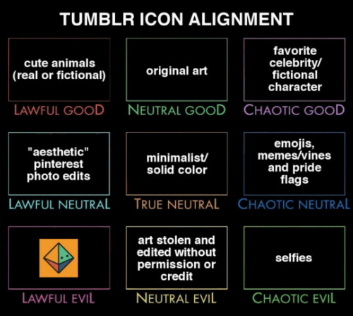 """Fictional Character: TUMBLR ICON ALIGNMENT  cute animals  (real or fictional)  favorite  celebrity./  fictional  character  original art  LAWFUL GOOD  NEUTRAL GOOD  CHAOTIC GOOD  """"aesthetic""""  pinterest  photo edits  emojis,  memes/vines  and pride  flags  minimalist/  solid color  LAWFUL NEUTRAL  TRUE NEUTRAL  CHAOTIC NEUTRAL  art stolen and  edited without  permission or  credit  selfies  LAWFUL EVIL  NEUTRAL EVIL  CHAOTIC EVIL"""