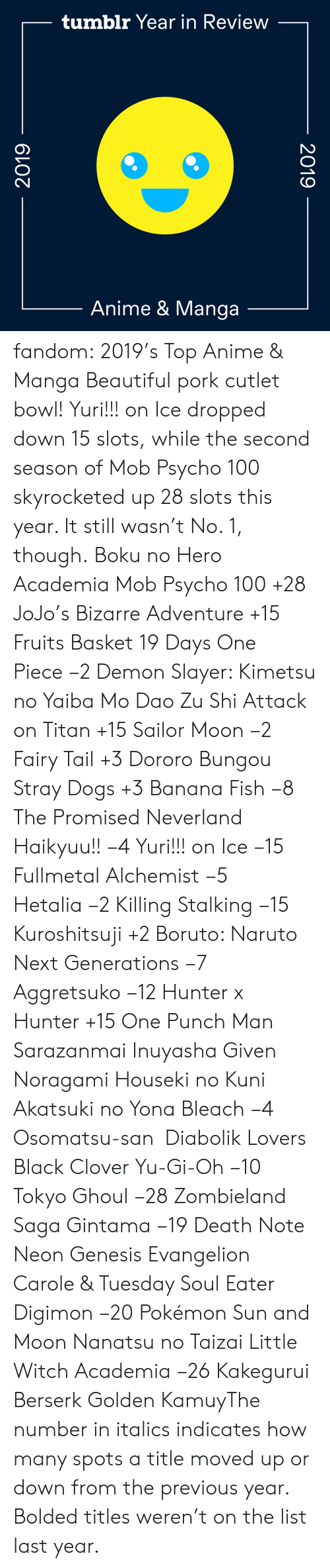tail: tumblr Year in Review  Anime & Manga  2019  2019 fandom:  2019's Top Anime & Manga  Beautiful pork cutlet bowl! Yuri!!! on Ice dropped down 15 slots, while the second season of Mob Psycho 100 skyrocketed up 28 slots this year. It still wasn't No. 1, though.  Boku no Hero Academia  Mob Psycho 100 +28  JoJo's Bizarre Adventure +15  Fruits Basket  19 Days  One Piece −2  Demon Slayer: Kimetsu no Yaiba  Mo Dao Zu Shi  Attack on Titan +15  Sailor Moon −2  Fairy Tail +3  Dororo  Bungou Stray Dogs +3  Banana Fish −8  The Promised Neverland  Haikyuu!! −4  Yuri!!! on Ice −15  Fullmetal Alchemist −5  Hetalia −2  Killing Stalking −15  Kuroshitsuji +2  Boruto: Naruto Next Generations −7  Aggretsuko −12  Hunter x Hunter +15  One Punch Man  Sarazanmai  Inuyasha  Given  Noragami  Houseki no Kuni  Akatsuki no Yona  Bleach −4  Osomatsu-san   Diabolik Lovers  Black Clover  Yu-Gi-Oh −10  Tokyo Ghoul −28  Zombieland Saga  Gintama −19  Death Note  Neon Genesis Evangelion  Carole & Tuesday  Soul Eater  Digimon −20  Pokémon Sun and Moon  Nanatsu no Taizai  Little Witch Academia −26  Kakegurui  Berserk Golden KamuyThe number in italics indicates how many spots a title moved up or down from the previous year. Bolded titles weren't on the list last year.