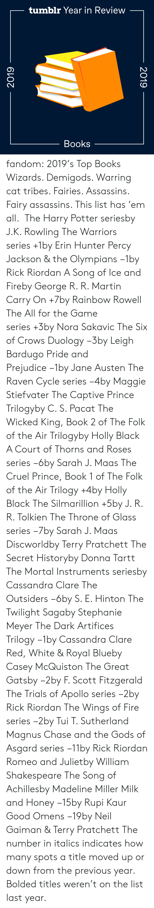 court: tumblr Year in Review  Books  2019  2019 fandom:  2019's Top Books  Wizards. Demigods. Warring cat tribes. Fairies. Assassins. Fairy assassins. This list has 'em all.   The Harry Potter seriesby J.K. Rowling  The Warriors series +1by Erin Hunter  Percy Jackson & the Olympians −1by Rick Riordan  A Song of Ice and Fireby George R. R. Martin  Carry On +7by Rainbow Rowell  The All for the Game series +3by Nora Sakavic  The Six of Crows Duology −3by Leigh Bardugo  Pride and Prejudice −1by Jane Austen  The Raven Cycle series −4by Maggie Stiefvater  The Captive Prince Trilogyby C. S. Pacat  The Wicked King, Book 2 of The Folk of the Air Trilogyby Holly Black  A Court of Thorns and Roses series −6by Sarah J. Maas  The Cruel Prince, Book 1 of The Folk of the Air Trilogy +4by Holly Black  The Silmarillion +5by J. R. R. Tolkien  The Throne of Glass series −7by Sarah J. Maas  Discworldby Terry Pratchett  The Secret Historyby Donna Tartt  The Mortal Instruments seriesby Cassandra Clare  The Outsiders −6by S. E. Hinton  The Twilight Sagaby Stephanie Meyer  The Dark Artifices Trilogy −1by Cassandra Clare  Red, White & Royal Blueby Casey McQuiston  The Great Gatsby −2by F. Scott Fitzgerald  The Trials of Apollo series −2by Rick Riordan  The Wings of Fire series −2by Tui T. Sutherland  Magnus Chase and the Gods of Asgard series −11by Rick Riordan  Romeo and Julietby William Shakespeare  The Song of Achillesby Madeline Miller  Milk and Honey −15by Rupi Kaur  Good Omens −19by Neil Gaiman & Terry Pratchett The number in italics indicates how many spots a title moved up or down from the previous year. Bolded titles weren't on the list last year.