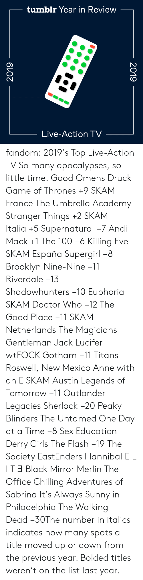 Doctor Who: tumblr Year in Review  Live-Action TV-  2019  2019 fandom:  2019's Top Live-Action TV  So many apocalypses, so little time.  Good Omens  Druck  Game of Thrones +9  SKAM France  The Umbrella Academy  Stranger Things +2  SKAM Italia +5  Supernatural −7  Andi Mack +1  The 100 −6  Killing Eve   SKAM España  Supergirl −8  Brooklyn Nine-Nine −11  Riverdale −13  Shadowhunters −10  Euphoria  SKAM  Doctor Who −12  The Good Place −11  SKAM Netherlands  The Magicians  Gentleman Jack  Lucifer  wtFOCK  Gotham −11  Titans  Roswell, New Mexico  Anne with an E  SKAM Austin  Legends of Tomorrow −11  Outlander  Legacies  Sherlock −20  Peaky Blinders  The Untamed  One Day at a Time −8  Sex Education  Derry Girls  The Flash −19  The Society  EastEnders  Hannibal  E L I T Ǝ  Black Mirror  Merlin  The Office  Chilling Adventures of Sabrina  It's Always Sunny in Philadelphia The Walking Dead −30The number in italics indicates how many spots a title moved up or down from the previous year. Bolded titles weren't on the list last year.