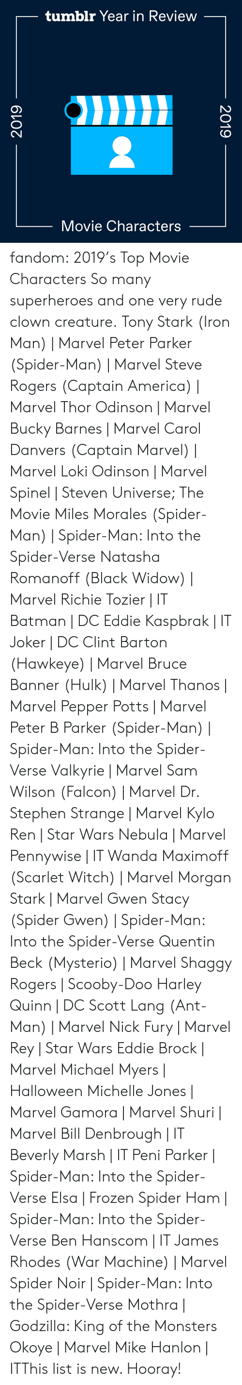 ham: tumblr Year in Review  Movie Characters  2019  2019 fandom:  2019's Top Movie Characters  So many superheroes and one very rude clown creature.  Tony Stark (Iron Man) | Marvel  Peter Parker (Spider-Man) | Marvel  Steve Rogers (Captain America) | Marvel  Thor Odinson | Marvel  Bucky Barnes | Marvel  Carol Danvers (Captain Marvel) | Marvel  Loki Odinson | Marvel  Spinel | Steven Universe; The Movie  Miles Morales (Spider-Man) | Spider-Man: Into the Spider-Verse  Natasha Romanoff (Black Widow) | Marvel  Richie Tozier | IT  Batman | DC  Eddie Kaspbrak | IT  Joker | DC  Clint Barton (Hawkeye) | Marvel  Bruce Banner (Hulk) | Marvel  Thanos | Marvel  Pepper Potts | Marvel  Peter B Parker (Spider-Man) | Spider-Man: Into the Spider-Verse  Valkyrie | Marvel  Sam Wilson (Falcon) | Marvel  Dr. Stephen Strange | Marvel  Kylo Ren | Star Wars  Nebula | Marvel  Pennywise | IT  Wanda Maximoff (Scarlet Witch) | Marvel  Morgan Stark | Marvel  Gwen Stacy (Spider Gwen) | Spider-Man: Into the Spider-Verse  Quentin Beck (Mysterio) | Marvel  Shaggy Rogers | Scooby-Doo  Harley Quinn | DC  Scott Lang (Ant-Man) | Marvel  Nick Fury | Marvel  Rey | Star Wars  Eddie Brock | Marvel  Michael Myers | Halloween  Michelle Jones | Marvel  Gamora | Marvel  Shuri | Marvel  Bill Denbrough | IT  Beverly Marsh | IT  Peni Parker | Spider-Man: Into the Spider-Verse  Elsa | Frozen  Spider Ham | Spider-Man: Into the Spider-Verse  Ben Hanscom | IT  James Rhodes (War Machine) | Marvel  Spider Noir | Spider-Man: Into the Spider-Verse  Mothra | Godzilla: King of the Monsters  Okoye | Marvel Mike Hanlon | ITThis list is new. Hooray!