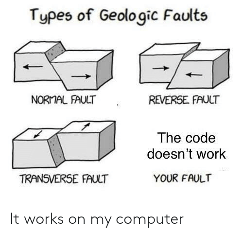 Types Of: Types of Geologic Faults  NORMAL FAULT  REVERSE. FAUCT  The code  doesn't work  TRANSVERSE FAULT  YOUR FAULT It works on my computer
