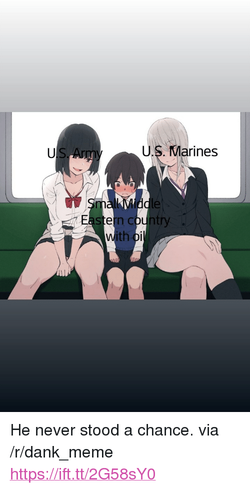 "Dle: U.S. Marines  F9  dle  Eastern country  ith <p>He never stood a chance. via /r/dank_meme <a href=""https://ift.tt/2G58sY0"">https://ift.tt/2G58sY0</a></p>"