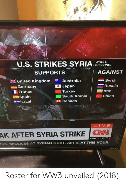 Syrian: U.S. STRIKES SYIAESPONDS  WORLD  SUPPORTS  AGAINST  Syria  Russia  United Kingdom Australia  Germany  France  Spain  ! Israel  Japan  Turkey  Saudi Arabia China  Iran  Canada  LIVE  AFTER SYRIA STRIKE CNN  ISE MISSILES AT SYRIAN GOVT. AIR B AT THIS HOUR  AK  Dow Ψ-13.73 Roster for WW3 unveiled (2018)