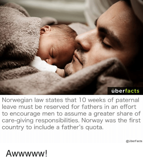 Paternity: uber  facts  Norwegian law states that 10 weeks of paternal  leave must be reserved for fathers in an effort  to encourage men to assume a greater share of  care-giving responsibilities. Norway was the first  country to include a father's quota.  @UberFacts Awwwww!