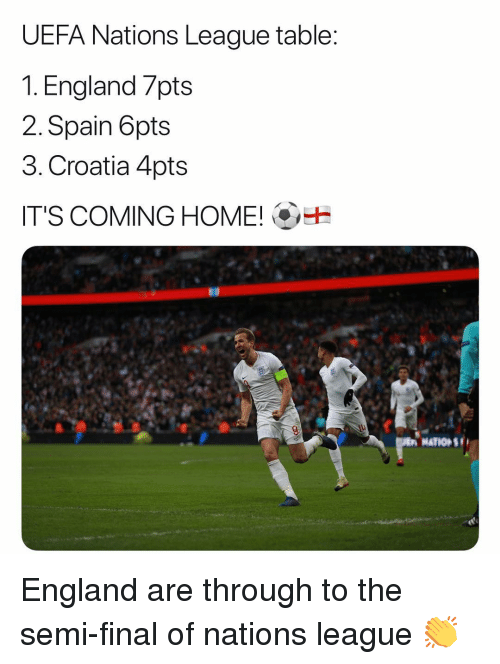 Croatia: UEFA Nations League table  1. England 7pts  2. Spain 6pts  3. Croatia 4pts  IT'S COMING HOME!  A NATIONS England are through to the semi-final of nations league 👏