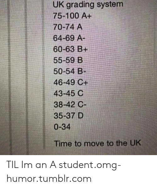 Move To: UK grading system  75-100 A+  70-74 A  64-69 A-  60-63 B+  55-59 B  50-54 B  46-49 C+  43-45 С  38-42 C-  35-37 D  0-34  Time to move to the UK TIL Im an A student.omg-humor.tumblr.com