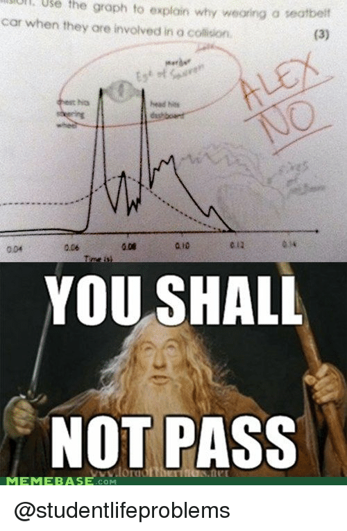 memebase: ul.  Use  the  graph  to  explain why weoring o seatbeit  car when they are involved in a collision  merde  No  head hes  0.06  e12  034  004  YOU SHALL  NOT PASS  ww.lor  MEMEBASE.com @studentlifeproblems