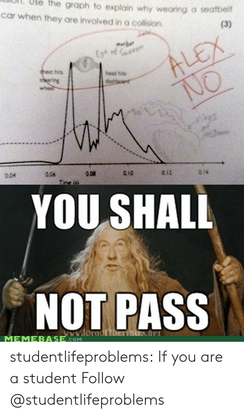 memebase: ul.  Use  the  graph  to  explain why weoring o seatbeit  car when they are involved in a collision  merde  No  head hes  0.06  e12  034  004  YOU SHALL  NOT PASS  ww.lor  MEMEBASE.com studentlifeproblems:  If you are a student Follow @studentlifeproblems