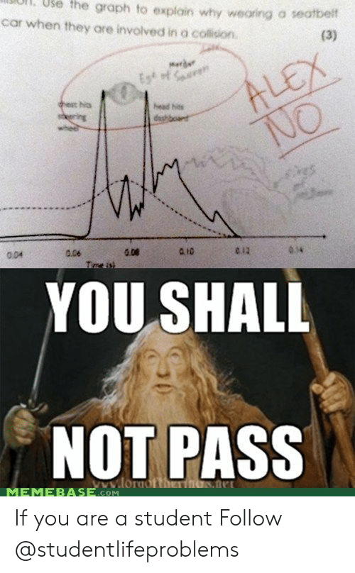 memebase: ul.  Use  the  graph  to  explain why weoring o seatbeit  car when they are involved in a collision  merde  No  head hes  0.06  e12  034  004  YOU SHALL  NOT PASS  ww.lor  MEMEBASE.com If you are a student Follow @studentlifeproblems