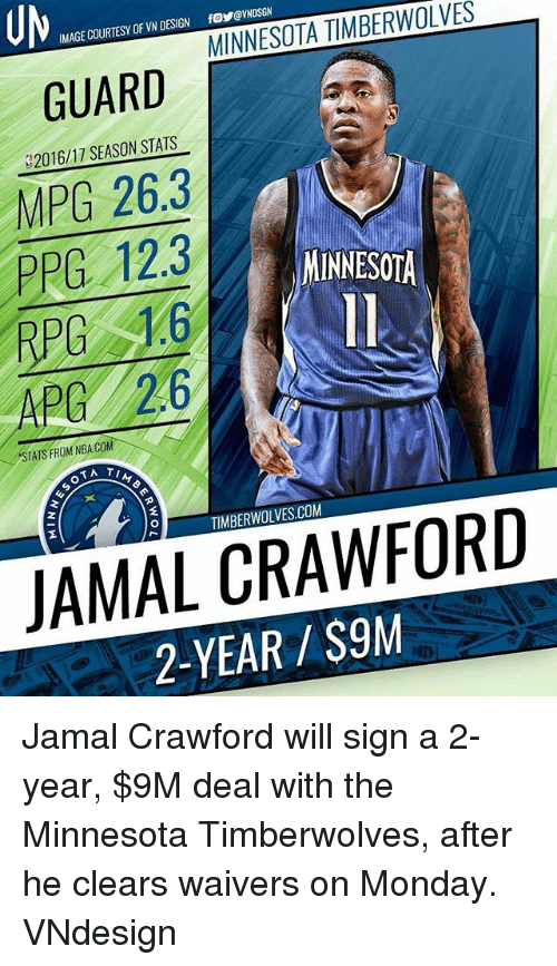 Memes, Nba, and Minnesota Timberwolves: UM  IMAGE COURTESY OF VN DESIGN foeVNDSGN  OF VN DESIGN fO @VNDSGN  2016/17 SEASON STATS  MPG 26.3  PPG 12.3  MINNESOTA  APG 2.6  STATS FROM NBA.COM  Ay  2  TIMBERWOLVES.COM  JAMAL CRAWFORD  2-YEAR/S9M Jamal Crawford will sign a 2-year, $9M deal with the Minnesota Timberwolves, after he clears waivers on Monday. VNdesign