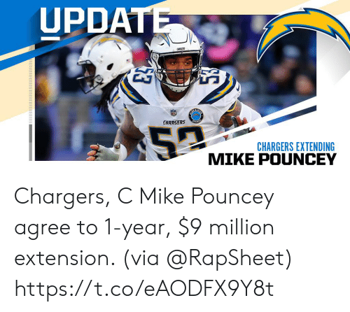 Memes, Chargers, and 🤖: UPDATE  CHARGERS  CHARGERS EXTENDING  MIKE POUNCEY Chargers, C Mike Pouncey agree to 1-year, $9 million extension. (via @RapSheet) https://t.co/eAODFX9Y8t
