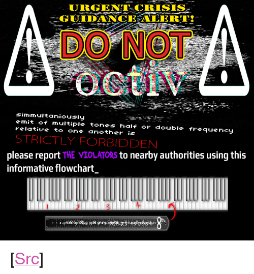 """Informative: URGENT CRISIS  DO NOT  cmit of multipl tonts halt or oubl* fr*uny  STRICTLY FORBIDDEN  please report THE VIOLATORS to nearby authorities using this  informative flowchart  4l5 <p>[<a href=""""https://www.reddit.com/r/surrealmemes/comments/7efxaa/urgent_alert/"""">Src</a>]</p>"""