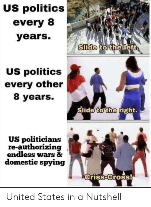 united states: US politics  every 8  years.  Slide to the left  US politics  every other  8 years.  Slide to the right.  US politicians  re-authorizing  endless wars &  domestic spying  criss-Cross! United States in a Nutshell