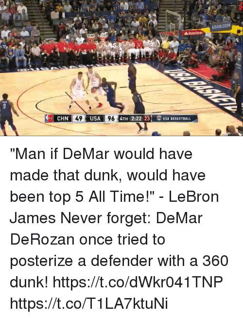 "usa basketball: USAB.COM  CHN  49  USA  96  4TH 2:22 23 USA BASKETBALL ""Man if DeMar would have made that dunk, would have been top 5 All Time!"" - LeBron James   Never forget: DeMar DeRozan once tried to posterize a defender with a 360 dunk!  https://t.co/dWkr041TNP https://t.co/T1LA7ktuNi"