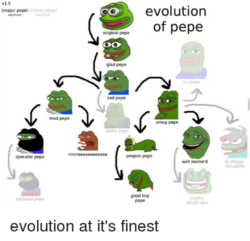 Well Meme: v1.5  (major pepe  (minor pepe)  mad pepe  operator pepe  nasheed pepe  evolution  GO  of pepe  original pepe  glad pepe  nu pepe  sad pepe  smug pepe  alpha pepe  poopoo pepe  well meme'd  good boy  yippity  pepe  dingle-doo  le shiggy  donate evolution at it's finest