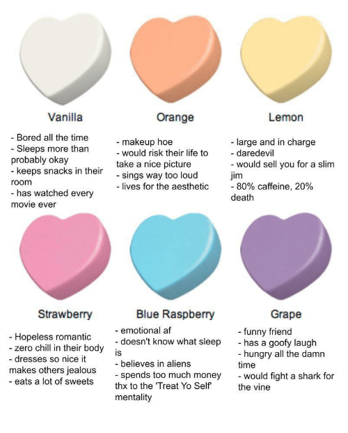 Nice Picture: Vanilla  Orange  Lemon  Bored all the time  makeup hoe  - would risk their life to  take a nice picture  - sings way too loud  - lives for the aesthetic  - large and in charge  Sleeps more than  keeps snacks in their  has watched every  daredevil  - would sell you for a slim  jim  probably okay  room  80% caffeine, 20%  death  movie ever  Strawberry  Blue Raspberry  Grape  - emotional af  - funny friend  - Hopeless romantic  zero chill in their body  - dresses so nice it  doesn't know what sleep has a goofy laugh  IS  believes in aliens  - spends too much money  thx to the 'Treat Yo Self  mentality  hungry all the damrn  time  - would fight a shark for  the vine  makes others iealous  eats a lot of sweets