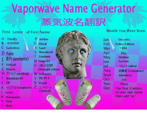 "macintosh: Vaporwave Name Generator  Month You Were Born  First Letter of First Name  P Aether  A Thrifty  Jan  Discette  Q Floral  B Arizona  Feb A Delux Edition  C Gameboy  R Saint  Mar  1994  S Macintosh  D Palm  Apr  Plus  E (aesthetic)  T Gradient  U Sega 64  F Virtual  May  Hotline  Jun System  Jul  (ultra)  G Macro  (thought crime)  Aug (consumer)  H P10 (analog) W Software  Sept Identities  Windows95 Y  99.99  Oct  txt  X Visual  Nov  Plaza  K sunglasses Z  Dec The first 3 letters  (control)  L Luxury  of your last name  M Holographic  then add ""es""  N Yung what  content  ARE  YOU?"