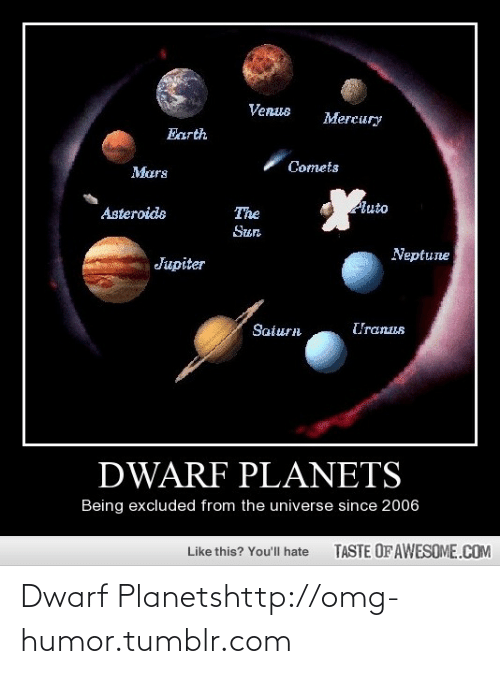 Luto: Venus  Mercury  Earth  Comets  Mars  luto  Asteroids  The  Sun  Neptune  Jupiter  Uranus  Saiurn  DWARF PLANETS  Being excluded from the universe since 2006  TASTE OF AWESOME.COM  Like this? You'll hate Dwarf Planetshttp://omg-humor.tumblr.com