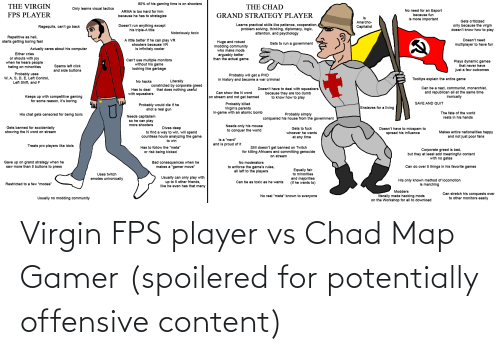 fps: Virgin FPS player vs Chad Map Gamer (spoilered for potentially offensive content)