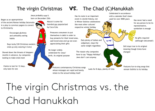 """accordance: Vs.  The Chad (C)Hanukkah  The virgin Christmas  Celebrated in accordance  Jesus probably wasn't  Has its roots in an important  with a calendar that's been  born on December 25th  event in Jewish history, not  used for over 4000 years  Began as an appropriation  Has never had a need  Mascot is some fat  in Winter Solstice celebrations  of the ancient Roman holiday Saturnalia  for any person to be its  representative,  bearded guy popularized  like most other cultures'  in a ploy to convince pagans to convert  by Coca-Cola  respective winter holiday  to Christianity  symbolism is enough  Pressures consumers to put  Encourages gluttony  themselves in debt in order to  and unhealthy eating  No gifts required  buy presents for their loved ones,  habits  Eats plenty of latkes and  oy vey!  (although welcomed!)  said loved ones end up not even  sufganiyot, stays the  appreciating their gifts  Buys tacky $30 Christmas sweater,  same weight regardless  Still stays true to its original  ends up only wearing it twice  meaning though times have  changed  No longer widely  The reason why companies  Shoved down the throats of shoppers  celebrated for Jesus'  have to say """"Happy Holidays"""",  months in advance, by companies  birth, its original purpose  Jews don't care anyway  looking to make ends meet  Claims to last for 12 days,  Features fun-to-sing songs that  Features contemporary Christmas songs  only lasts for one  Lasts for 8 days, plenty of time  remain faithful to its holiday  whose messages are vapid and barely  relate to the actual holiday itself The virgin Christmas vs. the Chad Hanukkah"""