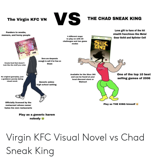 Anime, Dating, and Desperate: VS  THE CHAD SNEAK KING  The Virgin KFC VN  Love gift to fans of the hit  Panders to weebs,  stealth franchises like Metal  memers, and horny people  4 different maps  XBOX  Gear Solid and Splinter Cell  to play on with 20  challenges and two game  LIVE  modes  RING  Devs are desperate  enough to sell it for free on  Create food that doesn't  Steam  look like the stuff you order  ovct!  One of the top 10 best  Available for the Xbox 360  and can be found at your  No original gameplay, just  selling games of 2006  a goddamn parody dating  visual novel.  local discount store or  Generic anime  Walmart  high school setting  Officially licensed by the  Play as THE KING himself  restaurant whose owner  hates his own restaurants  Play as a generic harem  nobody Virgin KFC Visual Novel vs Chad Sneak King