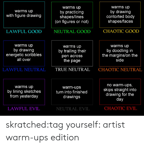 tag yourself: Warms up  by practicing  shapes/lines  (on figures or not)  warms up  by drawing  contorted body  shapes/faces  warms up  with figure drawing  LAWFUL GOOD  NEUTRAL GOOD  CHAOTIC GOOD  warms up  by drawing  energetic scribbles  all over  warms up  by trailing their  pen across  the page  warms up  by doodling in  the margins/on the  side  LAWFUL NEUTRAL  TRUE NEUTRAL  CHAOTIC NEUTRAL  warms up  by lining sketches  from yesterday  Warm-ups  turn into finished  drawings  no Warm-ups,  skips straight into  drawing for the  LAWFUL EVIIL  NEUTRAL EVIL  CHAOTIC EVIL skratched:tag yourself: artist warm-ups edition